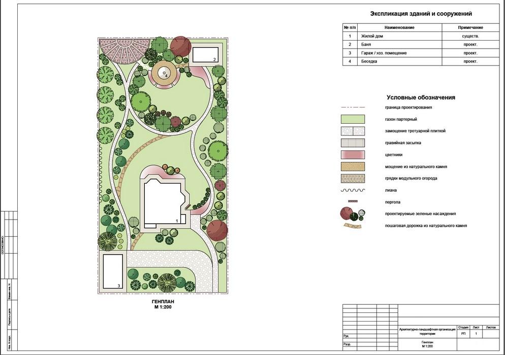 Дизайн проект участка заказать